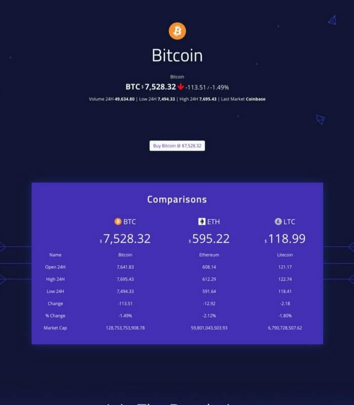divi bitcoin