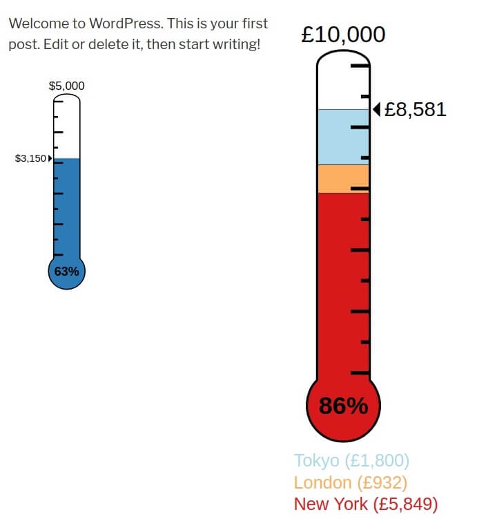Donation Thermometer
